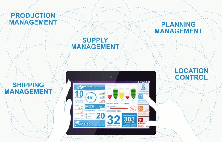 AEC Soluzioni logistica integrata