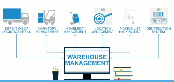 AEC Soluzioni warehouse management