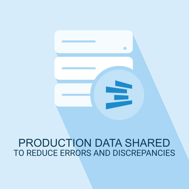 AEC Soluzioni: Industry 4.0 production data share