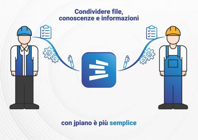 Jpiano®: uno strumento per migliorare la comunicazione nello stabilimento