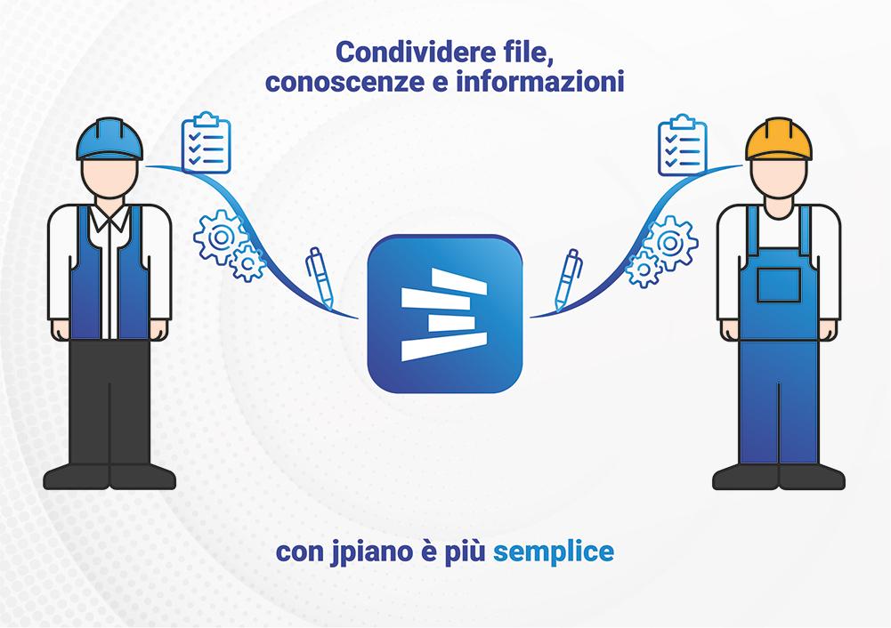 condivisione informazioni comunicazione azienda fabbrica stabilimento istruzioni operatore direzione industria 4.0 software gestione produzione